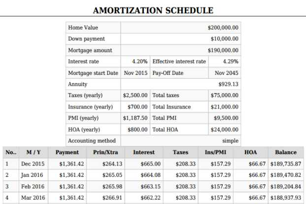 amortization schedule for home mortgage