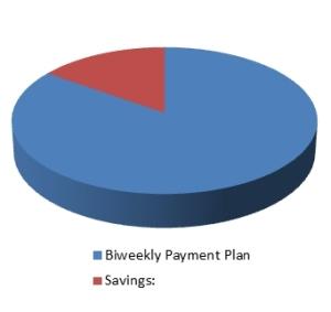Biweekly Payment Plan