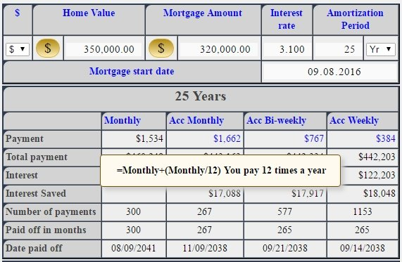 Annuity loan can be paid either monthly