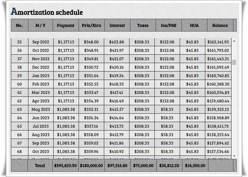 amortization schedule calculator with extra payments