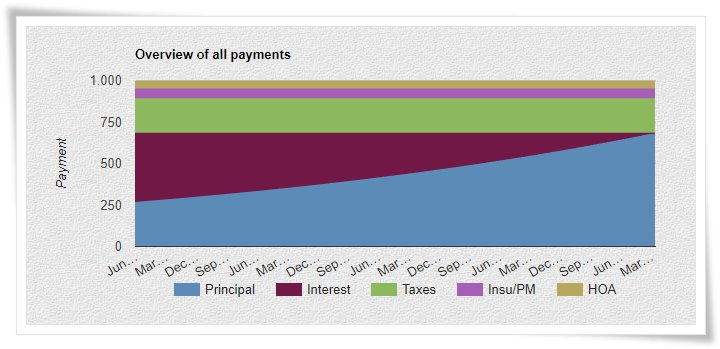 Overview-of-all-payments